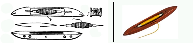 Figure (3): The Loom Shuttle and the Quill