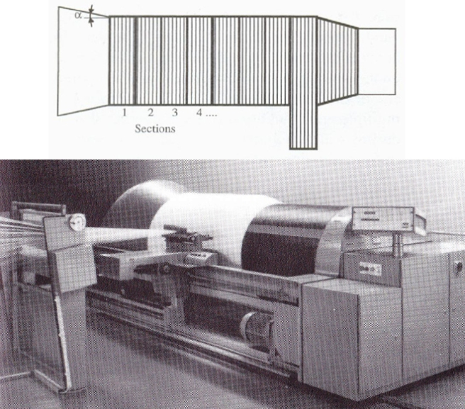 Figure (12): The sectional warping, adapted from Handbook of Weaving, 2001 and Weaving Technology and Operation, 1995.